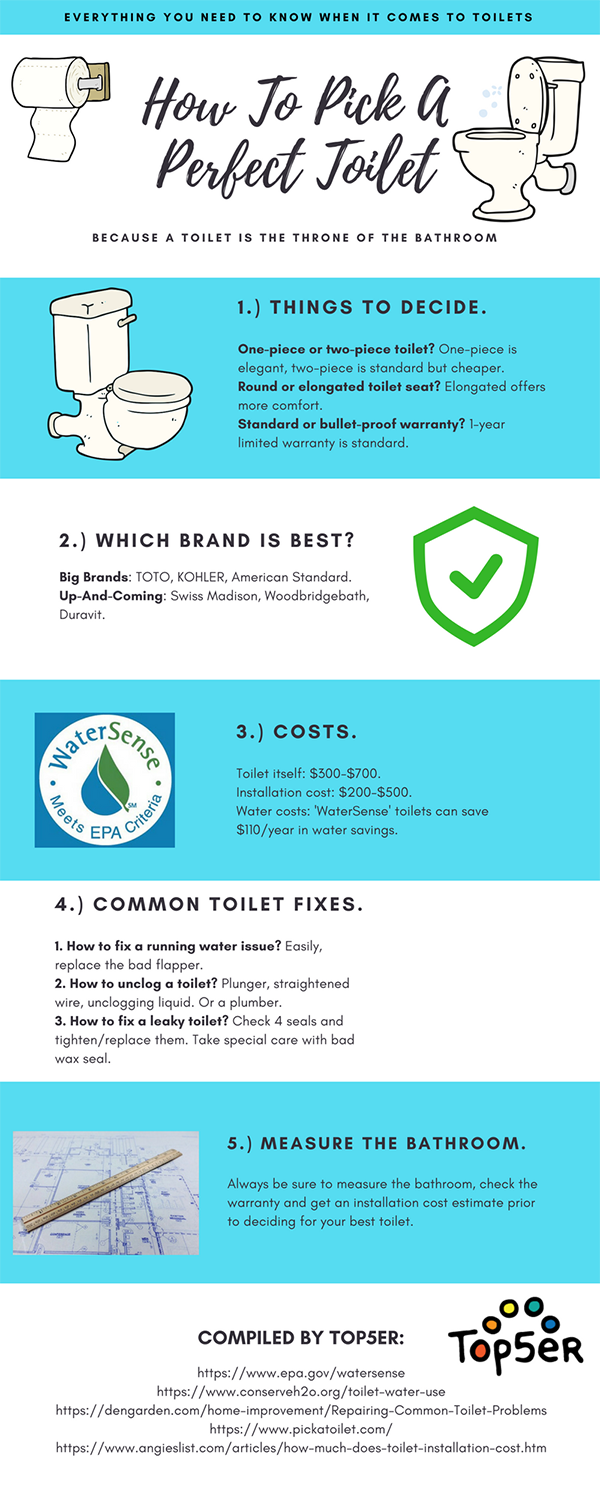 5 Best Toilet Reviews And Complete 2018 Guide [Infographic]