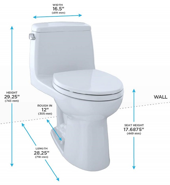 shorter comfort height toilet that is 0.3 inch shorter than standard comfort height toilet