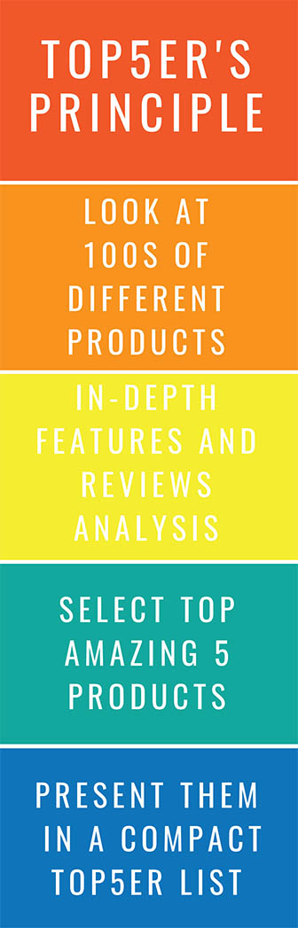 how top5er makes reviews of products